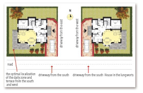 The Most Suitable House Plans For A Building Plot With A Driveway Facing  The South Are Grouped Under One Category: U201cHouses With A Driveway Facing  The Southu201d ...